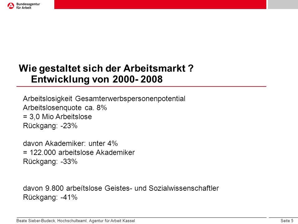 Seite 5 Wie gestaltet sich der Arbeitsmarkt ? Entwicklung von 2000- 2008 Arbeitslosigkeit Gesamterwerbspersonenpotential Arbeitslosenquote ca. 8% = 3,