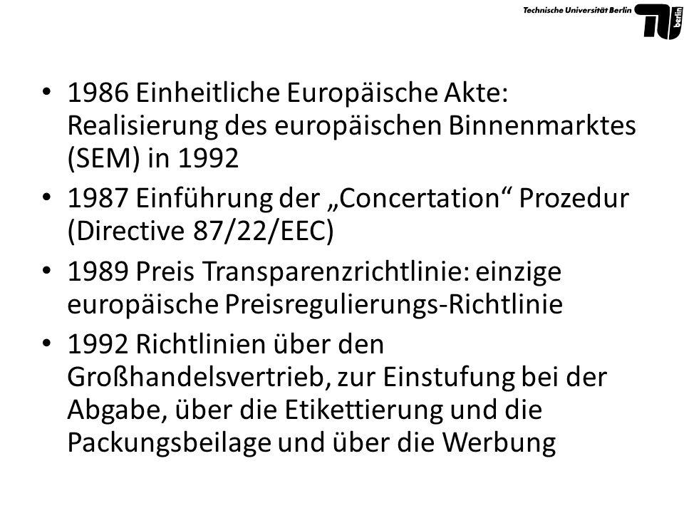 1995 Einführung der Europäischen Arzneimittel-Agentur (EMEA, ersetzt CPMP) dezentralisierte (Multi State) und zentralisierte Marktzulassungs- Prozeduren wurden bindend für Mitgliedstaaten, ein Bruch mit der weichen Regulierung der vergangene 20 Jahre 2000 Prüfung der EMEA Prozeduren: hatte umfassende Reformen zur Folge.