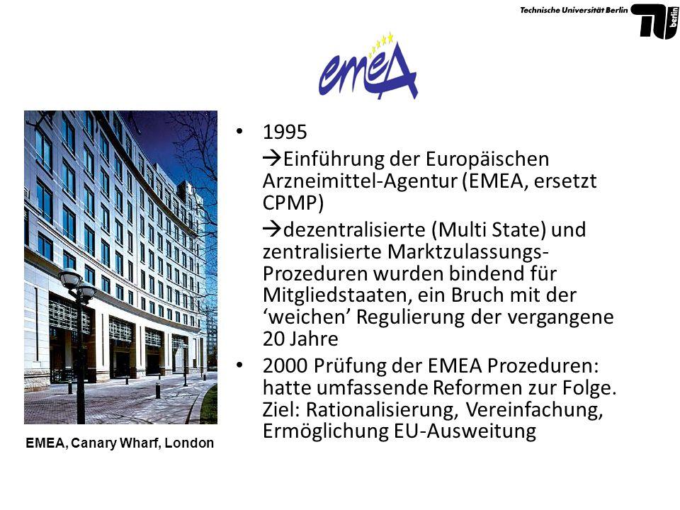Richtlinie 2001/83/EG vom 6.