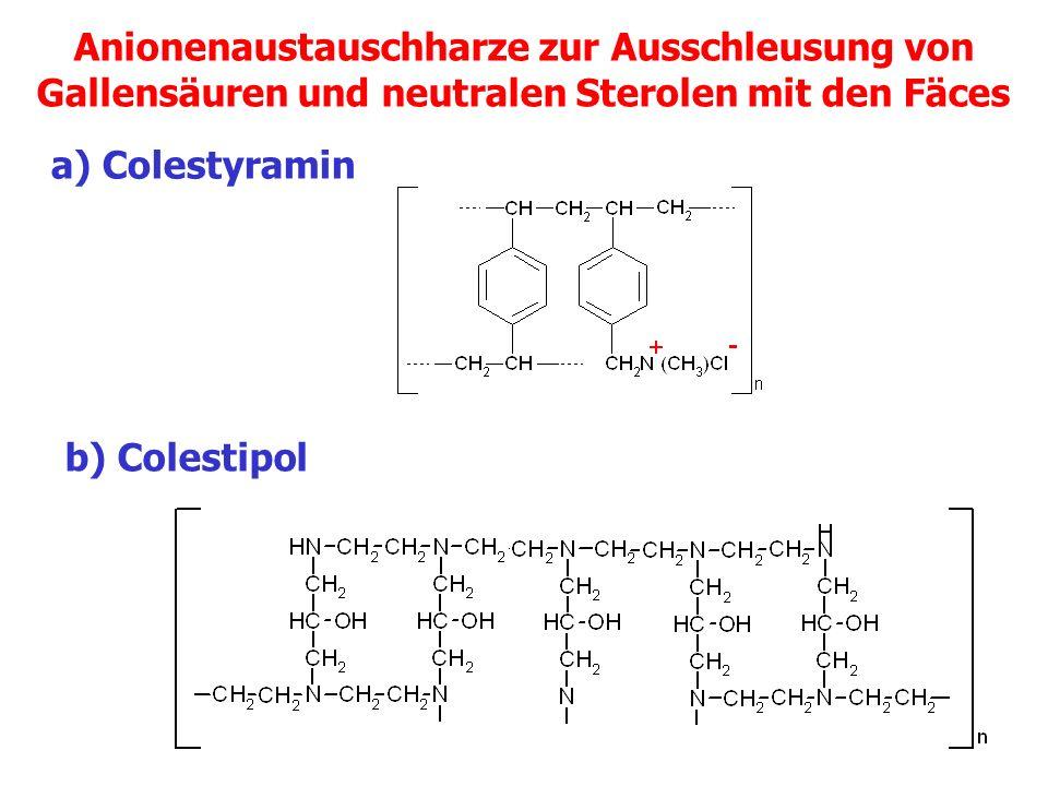Anionenaustauschharze zur Ausschleusung von Gallensäuren und neutralen Sterolen mit den Fäces a) Colestyramin b) Colestipol