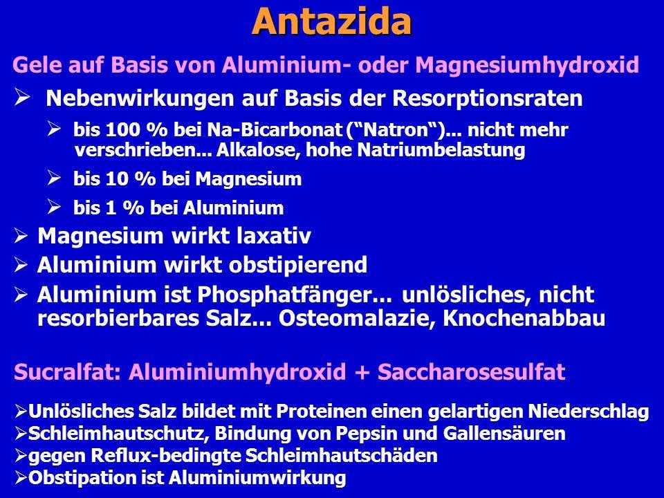 Antazida Gele auf Basis von Aluminium- oder Magnesiumhydroxid Nebenwirkungen auf Basis der Resorptionsraten bis 100 % bei Na-Bicarbonat (Natron)... ni