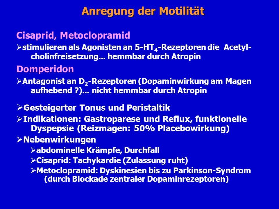 Anregung der Motilität Cisaprid, Metoclopramid stimulieren als Agonisten an 5-HT 4 -Rezeptoren die Acetyl- cholinfreisetzung... hemmbar durch Atropin