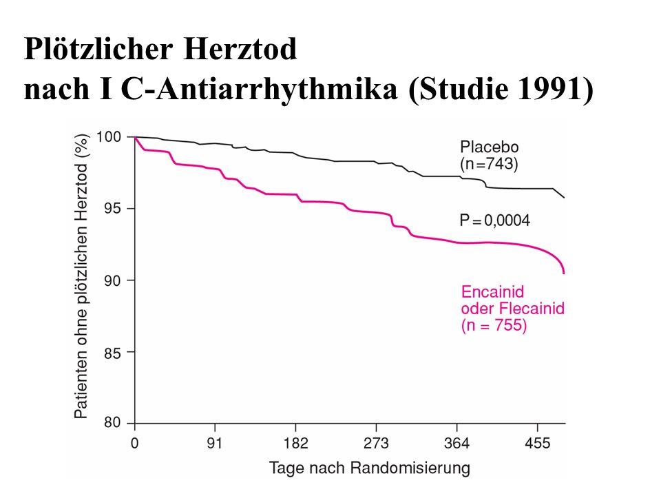 Plötzlicher Herztod nach I C-Antiarrhythmika (Studie 1991)
