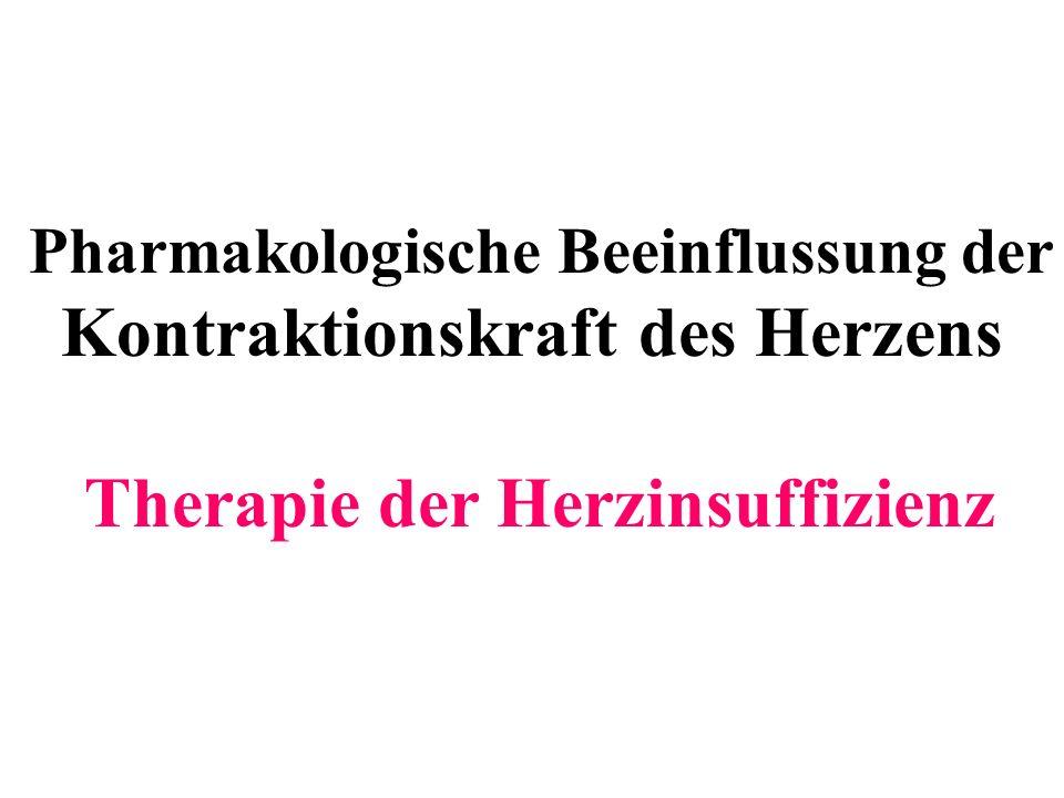 Pharmakologische Beeinflussung der Kontraktionskraft des Herzens Therapie der Herzinsuffizienz