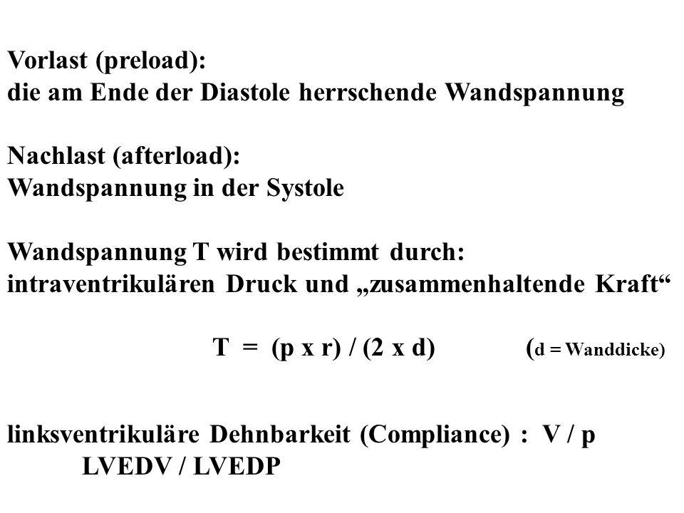 Vorlast (preload): die am Ende der Diastole herrschende Wandspannung Nachlast (afterload): Wandspannung in der Systole Wandspannung T wird bestimmt du