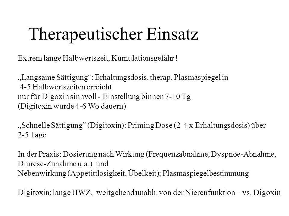 Therapeutischer Einsatz Extrem lange Halbwertszeit, Kumulationsgefahr ! Langsame Sättigung: Erhaltungsdosis, therap. Plasmaspiegel in 4-5 Halbwertszei