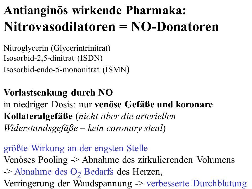 Antianginös wirkende Pharmaka: Nitrovasodilatoren = NO-Donatoren Nitroglycerin (Glycerintrinitrat) Isosorbid-2,5-dinitrat (ISDN) Isosorbid-endo-5-mono