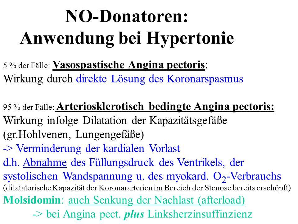 NO-Donatoren: Anwendung bei Hypertonie 5 % der Fälle: Vasospastische Angina pectoris: Wirkung durch direkte Lösung des Koronarspasmus 95 % der Fälle: