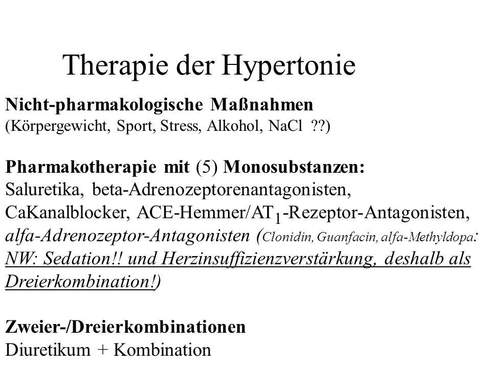 Therapie der Hypertonie Nicht-pharmakologische Maßnahmen (Körpergewicht, Sport, Stress, Alkohol, NaCl ??) Pharmakotherapie mit (5) Monosubstanzen: Sal
