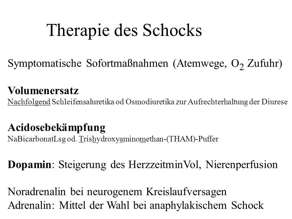 Therapie des Schocks Symptomatische Sofortmaßnahmen (Atemwege, O 2 Zufuhr) Volumenersatz Nachfolgend Schleifensaluretika od Osmodiuretika zur Aufrecht