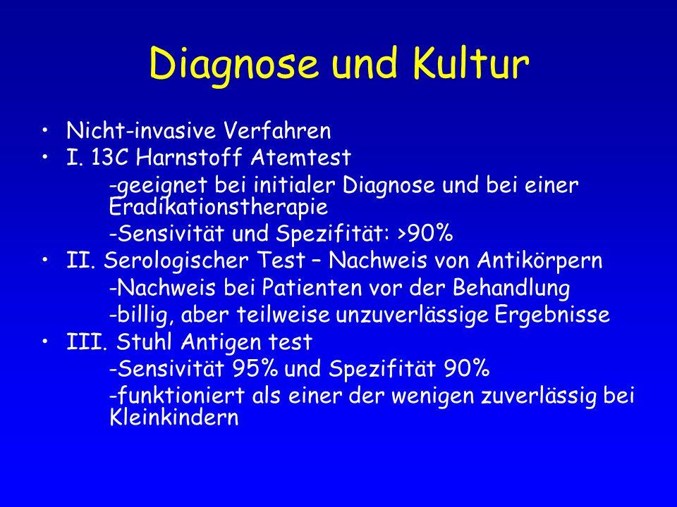 Diagnose und Kultur Nicht-invasive Verfahren I. 13C Harnstoff Atemtest -geeignet bei initialer Diagnose und bei einer Eradikationstherapie -Sensivität