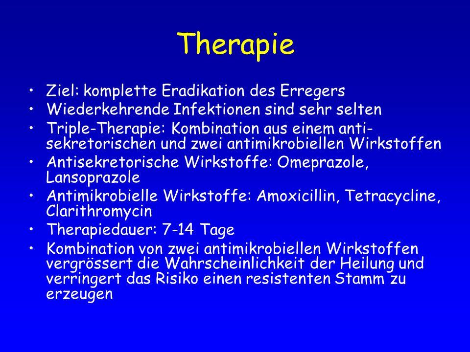 Therapie Ziel: komplette Eradikation des Erregers Wiederkehrende Infektionen sind sehr selten Triple-Therapie: Kombination aus einem anti- sekretorisc