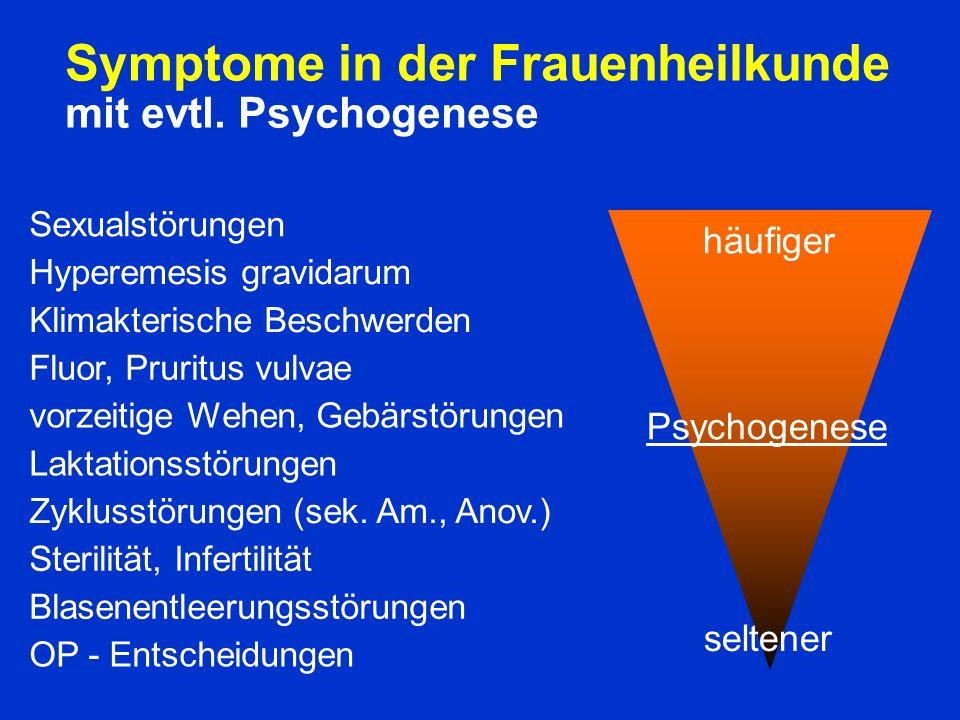Symptome in der Frauenheilkunde mit evtl.