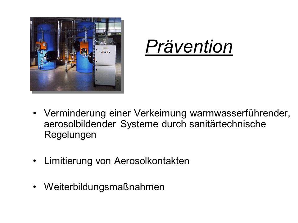 Prävention Verminderung einer Verkeimung warmwasserführender, aerosolbildender Systeme durch sanitärtechnische Regelungen Limitierung von Aerosolkonta