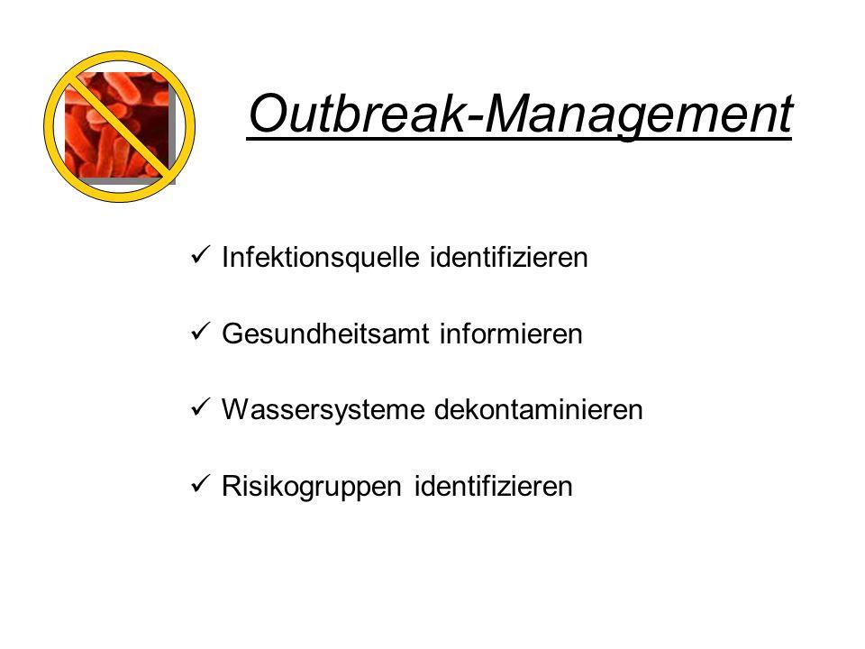Outbreak-Management Infektionsquelle identifizieren Gesundheitsamt informieren Wassersysteme dekontaminieren Risikogruppen identifizieren