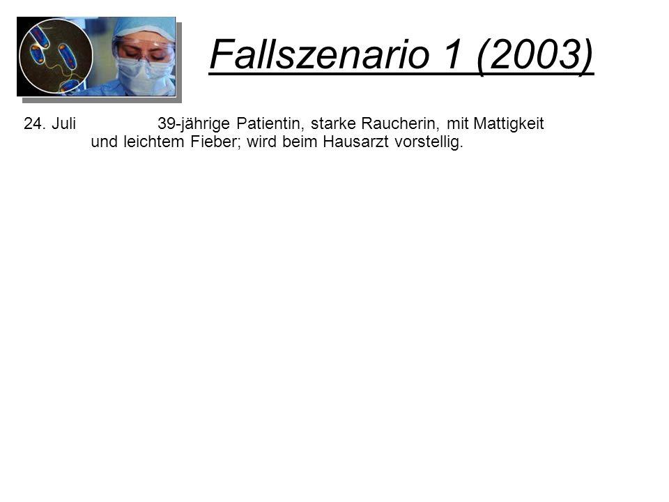 24. Juli39-jährige Patientin, starke Raucherin, mit Mattigkeit und leichtem Fieber; wird beim Hausarzt vorstellig.