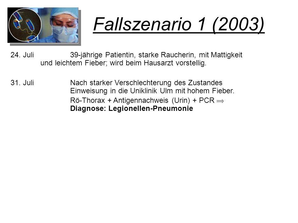 Fallszenario 1 (2003) 24. Juli39-jährige Patientin, starke Raucherin, mit Mattigkeit und leichtem Fieber; wird beim Hausarzt vorstellig. 31. JuliNach