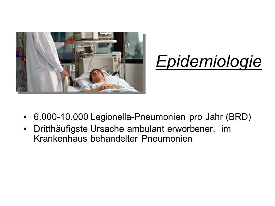 6.000-10.000 Legionella-Pneumonien pro Jahr (BRD) Dritthäufigste Ursache ambulant erworbener, im Krankenhaus behandelter Pneumonien
