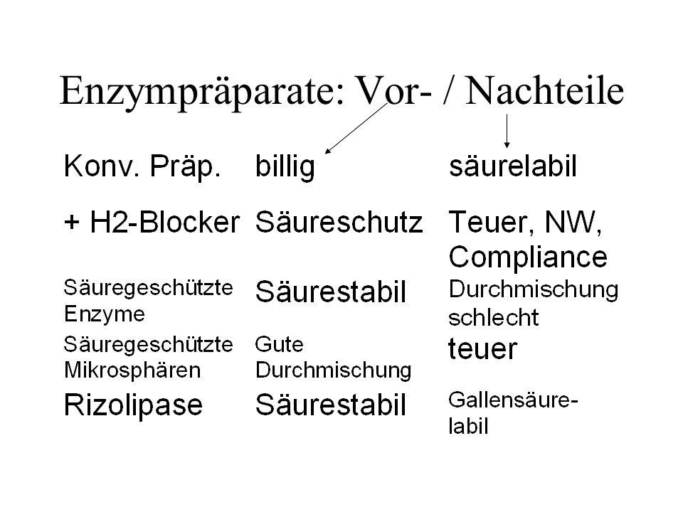 Enzympräparate: Vor- / Nachteile
