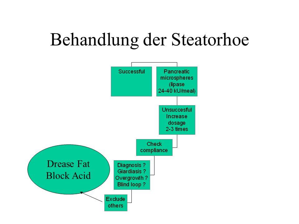 Behandlung der Steatorhoe Decrease FAT Block Acid Drease Fat Block Acid