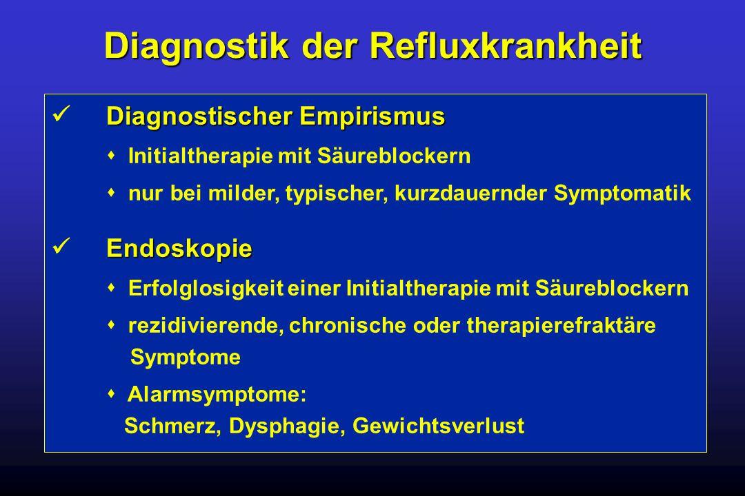 Diagnostik der Refluxkrankheit Diagnostischer Empirismus Initialtherapie mit Säureblockern nur bei milder, typischer, kurzdauernder Symptomatik Endosk