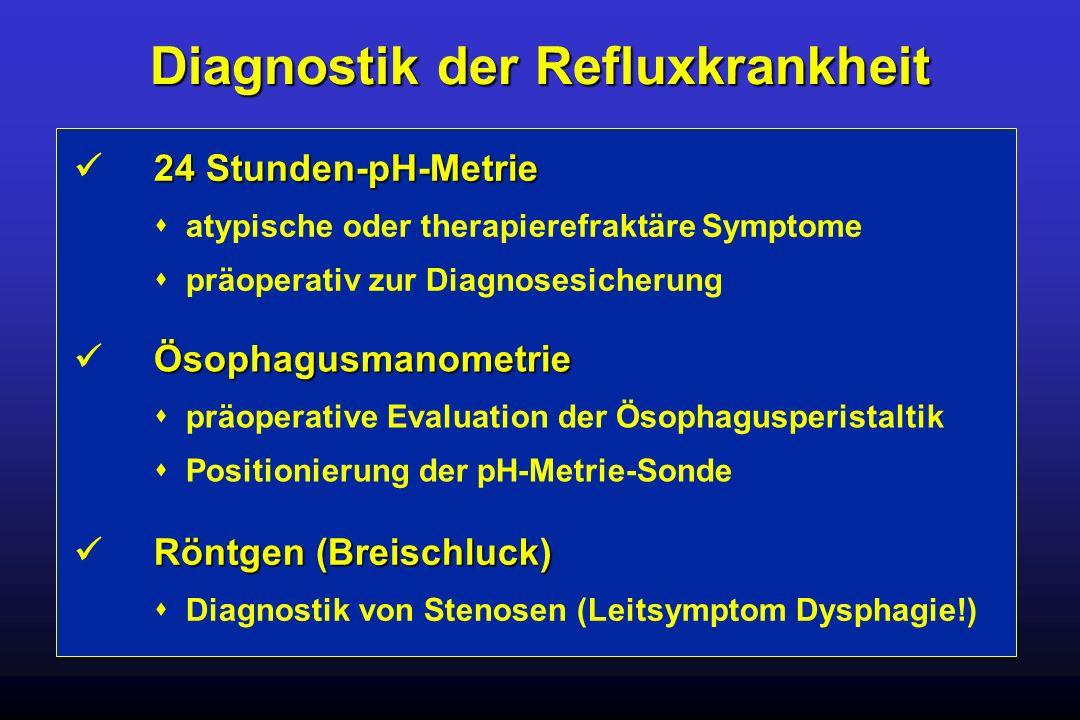 Diagnostik der Refluxkrankheit 24 Stunden-pH-Metrie atypische oder therapierefraktäre Symptome präoperativ zur Diagnosesicherung Röntgen (Breischluck)