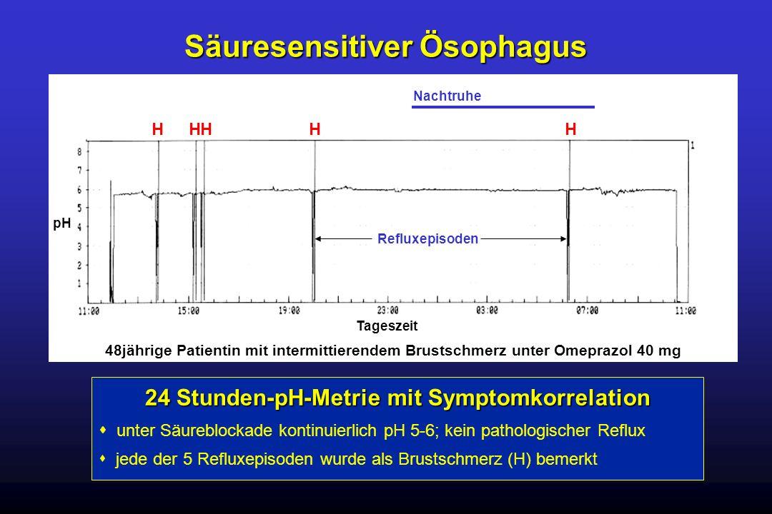 48jährige Patientin mit intermittierendem Brustschmerz unter Omeprazol 40 mg Refluxepisoden H HHHH Nachtruhe Säuresensitiver Ösophagus 24 Stunden-pH-M
