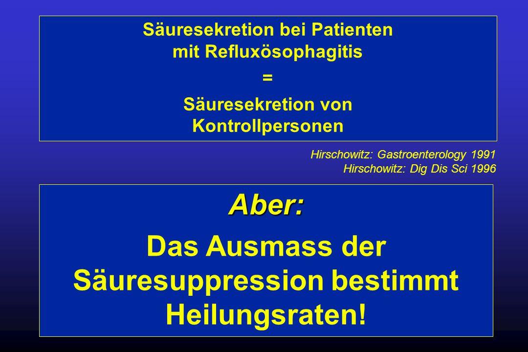 Säuresekretion bei Patienten mit Refluxösophagitis = Säuresekretion von Kontrollpersonen Hirschowitz: Gastroenterology 1991 Hirschowitz: Dig Dis Sci 1