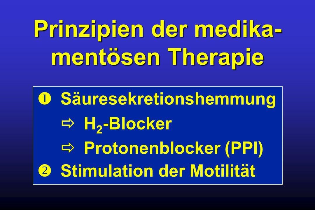 Prinzipien der medika- mentösen Therapie Stimulation der Motilität Säuresekretionshemmung H 2 -Blocker Protonenblocker (PPI)
