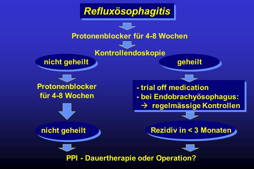 Refluxösophagitis Protonenblocker für 4-8 Wochen Kontrollendoskopie nicht geheilt Protonenblocker für 4-8 Wochen PPI - Dauertherapie oder Operation? n