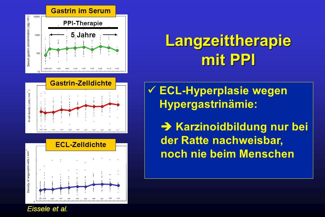 PPI-Therapie Gastrin im Serum Gastrin-Zelldichte ECL-Zelldichte 5 Jahre Eissele et al. Langzeittherapie mit PPI ECL-Hyperplasie wegen Hypergastrinämie