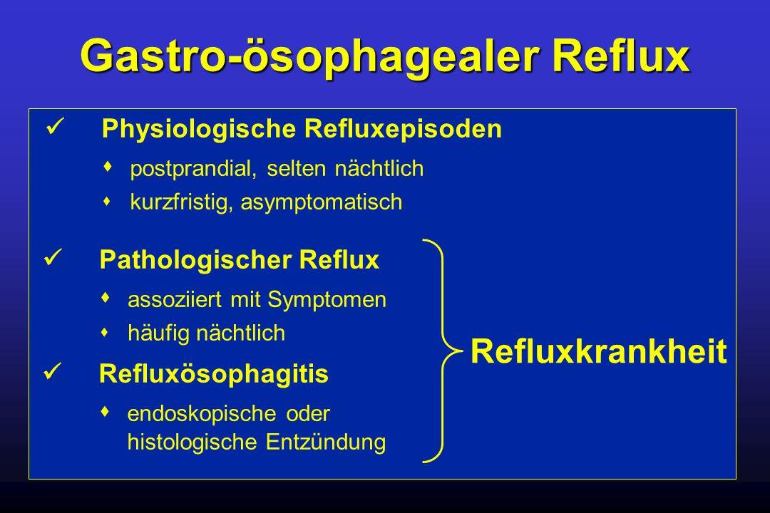 Gastro-ösophagealer Reflux Physiologische Refluxepisoden postprandial, selten nächtlich kurzfristig, asymptomatisch Refluxkrankheit Refluxösophagitis