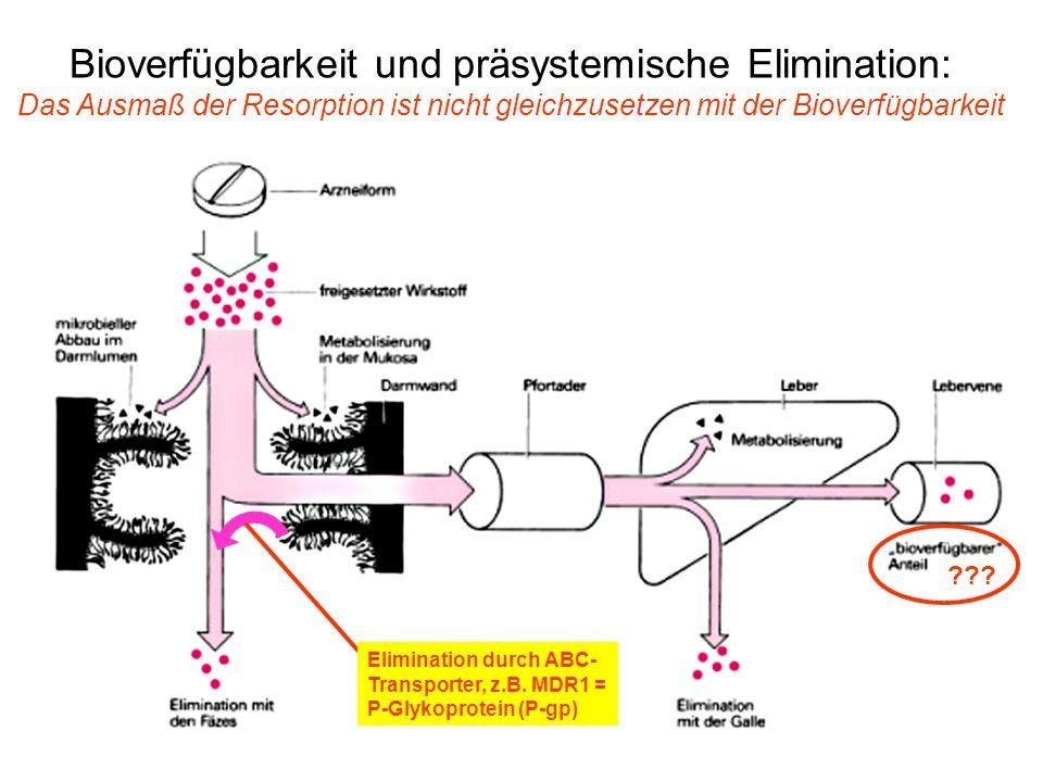 Bioverfügbarkeit und präsystemische Elimination: Das Ausmaß der Resorption ist nicht gleichzusetzen mit der Bioverfügbarkeit Elimination durch ABC- Tr