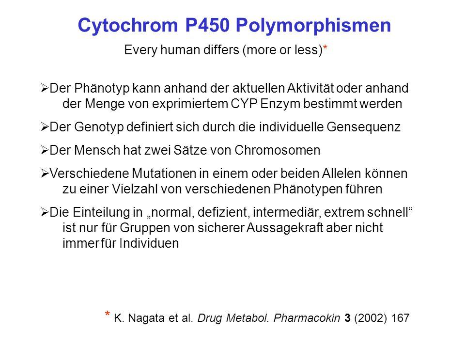 Cytochrom P450 Polymorphismen Every human differs (more or less)* Der Phänotyp kann anhand der aktuellen Aktivität oder anhand der Menge von exprimier