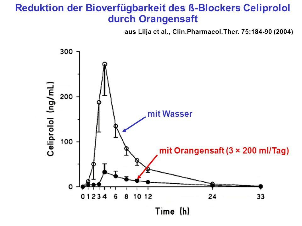 Reduktion der Bioverfügbarkeit des ß-Blockers Celiprolol durch Orangensaft aus Lilja et al., Clin.Pharmacol.Ther. 75:184-90 (2004) mit Wasser mit Oran