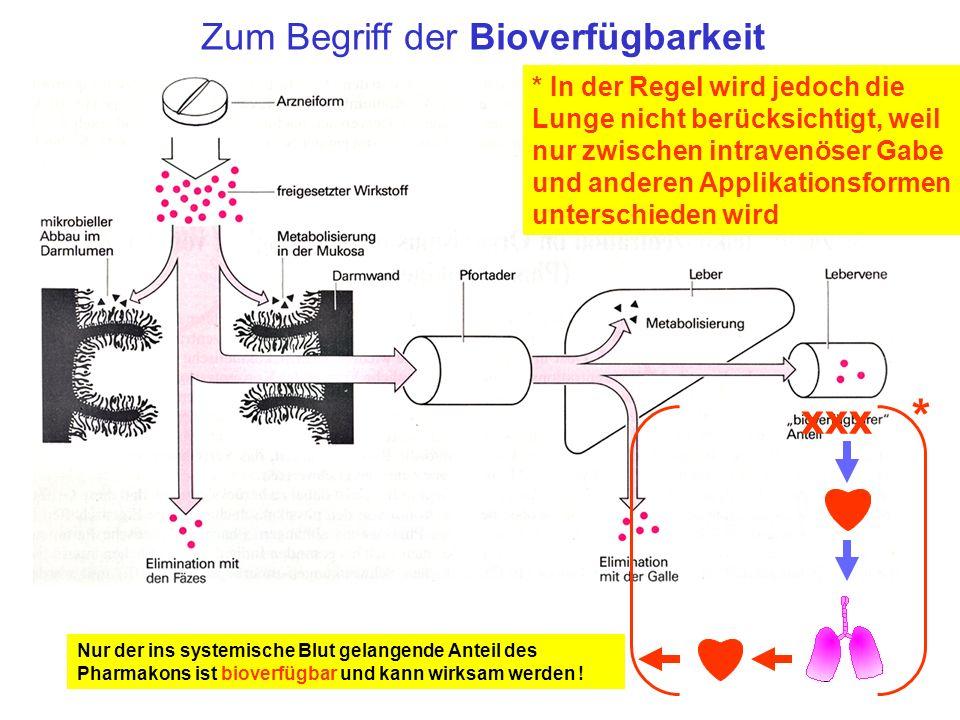 Zum Begriff der Bioverfügbarkeit xxx Nur der ins systemische Blut gelangende Anteil des Pharmakons ist bioverfügbar und kann wirksam werden ! * In der