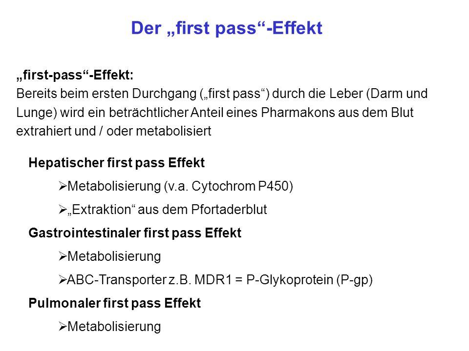 Hepatischer first pass Effekt Metabolisierung (v.a. Cytochrom P450) Extraktion aus dem Pfortaderblut Gastrointestinaler first pass Effekt Metabolisier