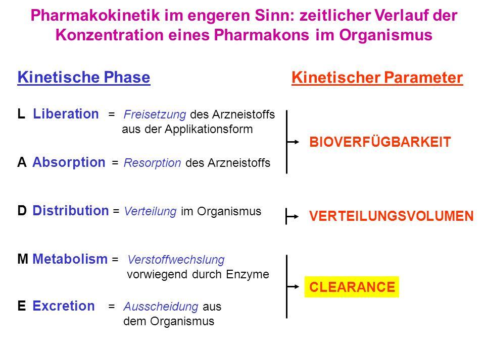 L Liberation =Freisetzung des Arzneistoffs aus der Applikationsform AAbsorption =Resorption des Arzneistoffs DDistribution =Verteilung im Organismus M