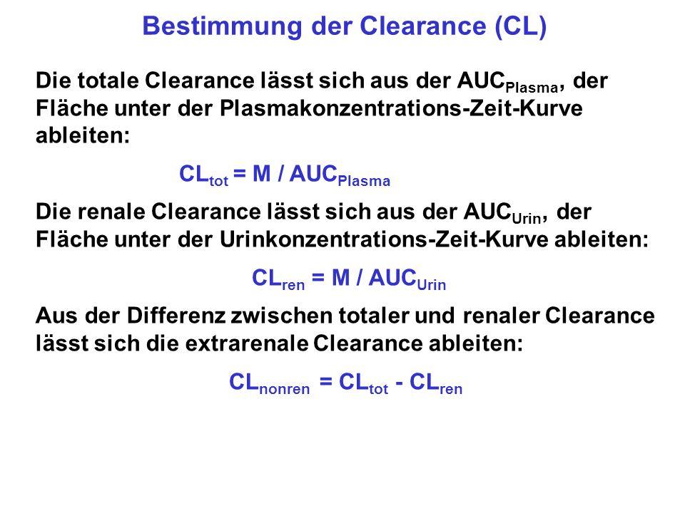 Die totale Clearance lässt sich aus der AUC Plasma, der Fläche unter der Plasmakonzentrations-Zeit-Kurve ableiten: CL tot = M / AUC Plasma Die renale