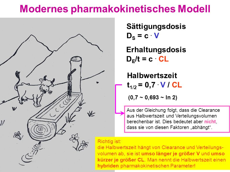 doses of prednisone