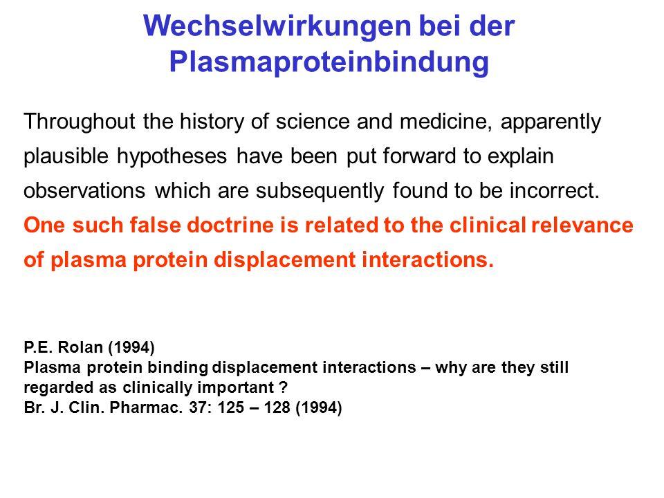 Beispiele eines unausrottbaren (?) pharmakokinetischen Missverständnisses...