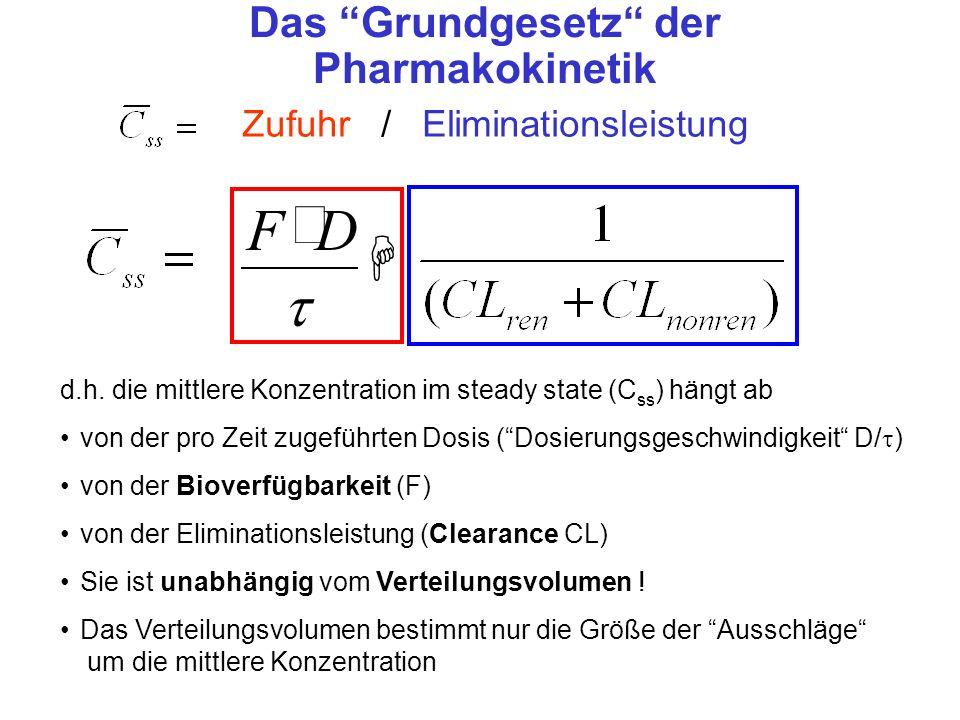 Zufuhr / Eliminationsleistung d.h. die mittlere Konzentration im steady state (C ss ) hängt ab von der pro Zeit zugeführten Dosis (Dosierungsgeschwind