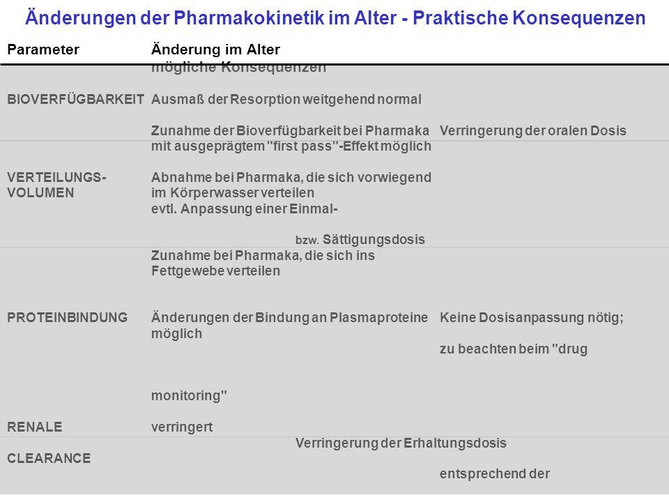 Änderungen der Pharmakokinetik im Alter - Praktische Konsequenzen ParameterÄnderung im Alter mögliche Konsequenzen BIOVERFÜGBARKEITAusmaß der Resorpti