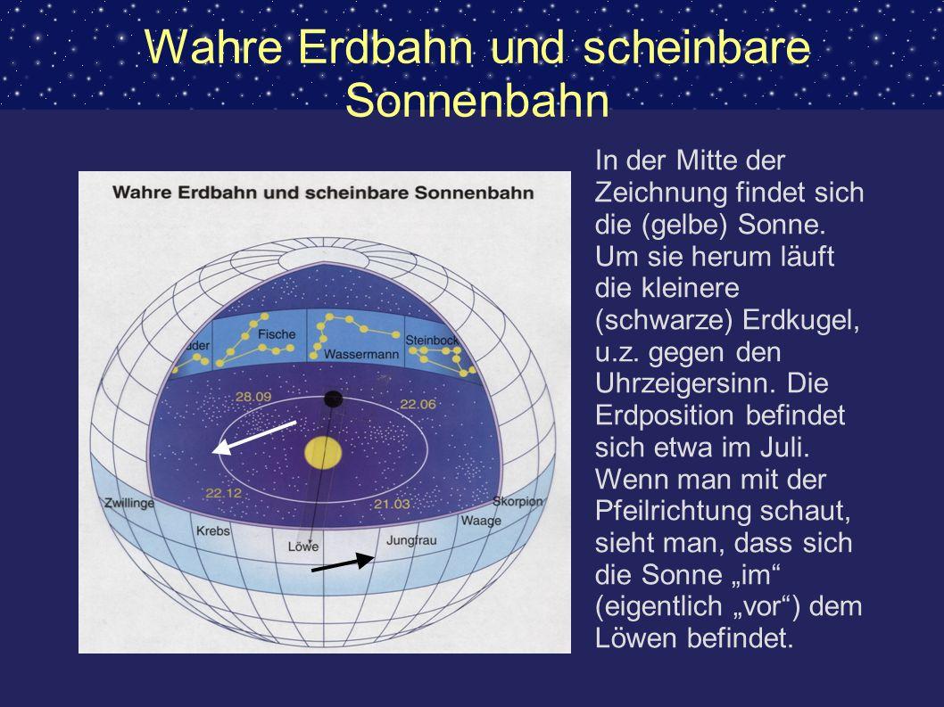 Wahre Erdbahn und scheinbare Sonnenbahn In der Mitte der Zeichnung findet sich die (gelbe) Sonne. Um sie herum läuft die kleinere (schwarze) Erdkugel,