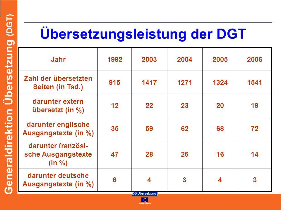 European Commission DG Übersetzung Generaldirektion Übersetzung (DGT) Übersetzungsleistung der DGT Jahr19922003200420052006 Zahl der übersetzten Seite