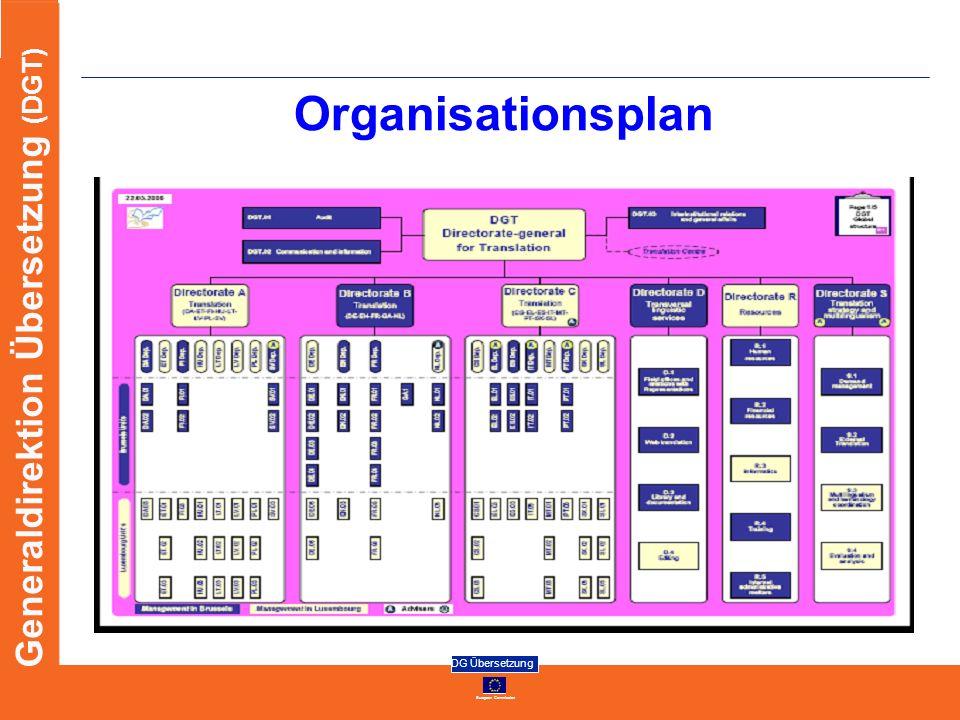 European Commission DG Übersetzung Generaldirektion Übersetzung (DGT) Organisationsplan