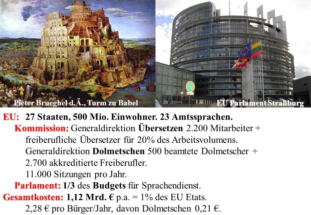 EU: EU: 27 Staaten, 500 Mio. Einwohner. 23 Amtssprachen. Kommission: Kommission: Generaldirektion Übersetzen 2.200 Mitarbeiter + freiberufliche Überse
