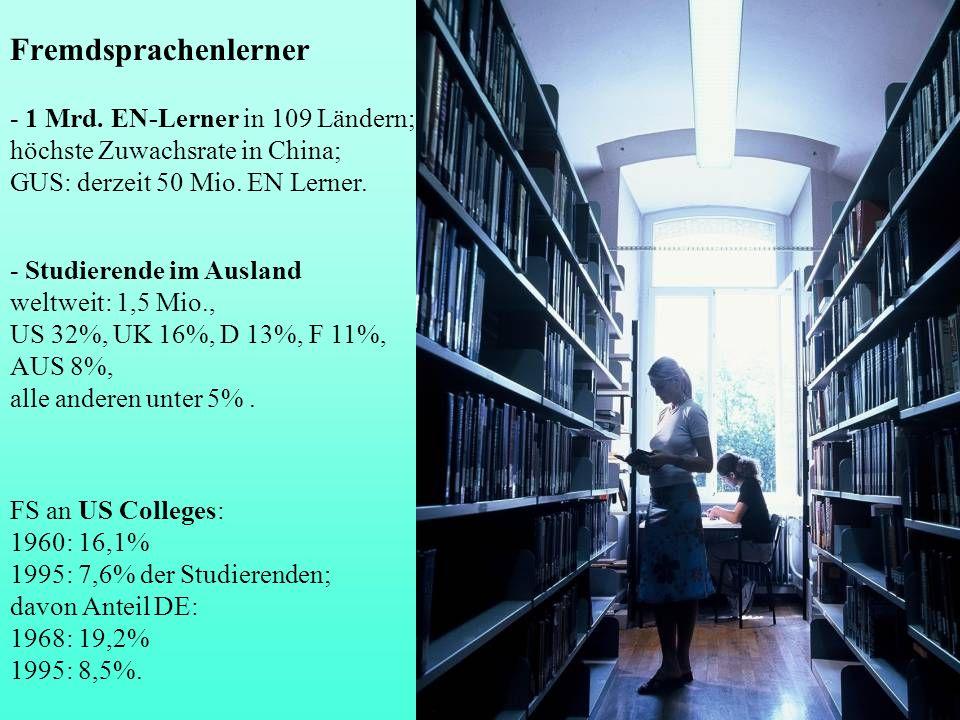 - 1 Mrd. EN-Lerner in 109 Ländern; höchste Zuwachsrate in China; GUS: derzeit 50 Mio. EN Lerner. - Studierende im Ausland weltweit: 1,5 Mio., US 32%,