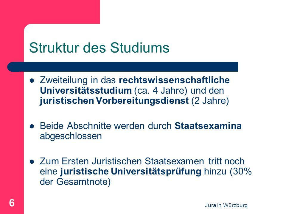 Jura in Würzburg 6 Struktur des Studiums Zweiteilung in das rechtswissenschaftliche Universitätsstudium (ca. 4 Jahre) und den juristischen Vorbereitun