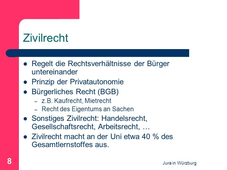 Jura in Würzburg 8 Zivilrecht Regelt die Rechtsverhältnisse der Bürger untereinander Prinzip der Privatautonomie Bürgerliches Recht (BGB) – z.B. Kaufr
